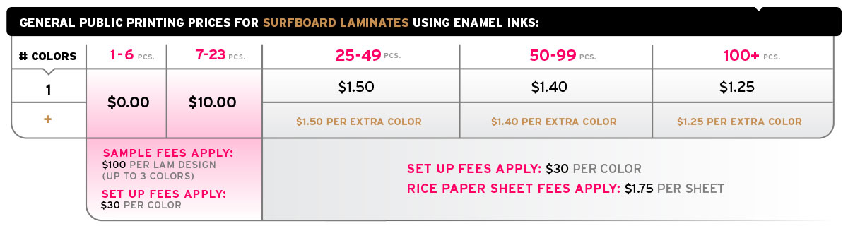 lams_printing_pricing_2015