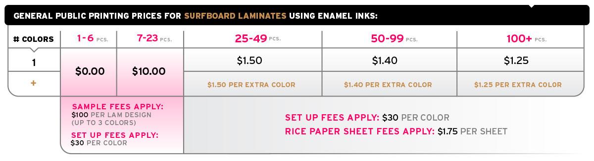 lams_printing_pricing_2015
